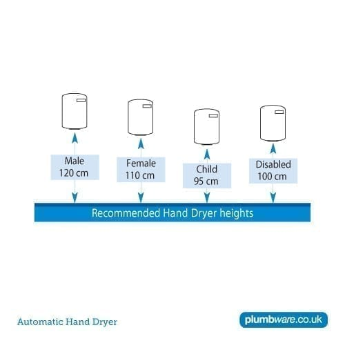 Automatic Hand Dryer Plumbware Co Uk