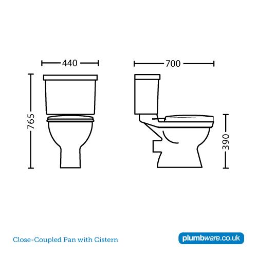 Toilet Flange Size